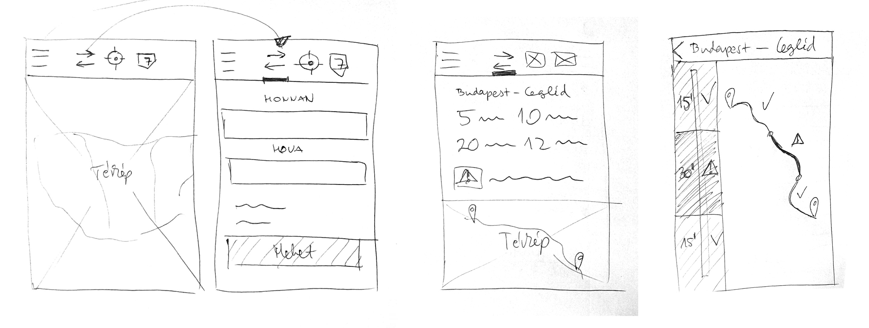 Why sketching is important before website designing?